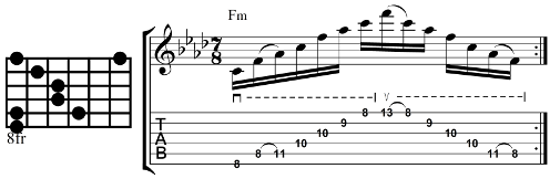 Minor Sweep Arpeggio Second Inversion