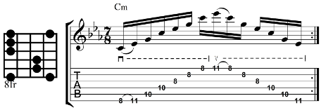 Minor Sweep Arpeggio Root Position